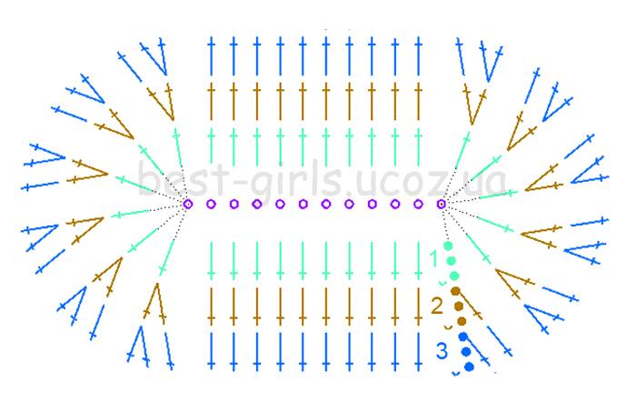 рис. схема вязания овала